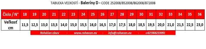 Baleríny - tabuľka veľkostí